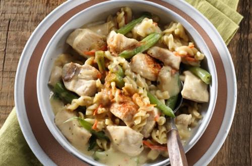 Creamy Chicken & Mushrooms Skillet